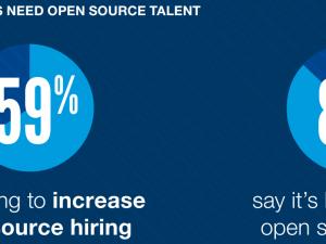 opensource_jobsreports2016
